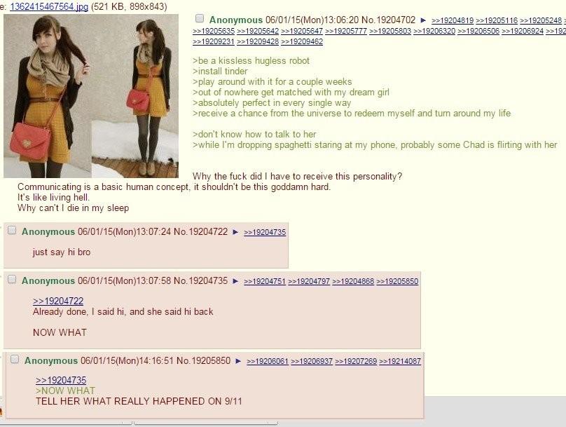 4chan dating