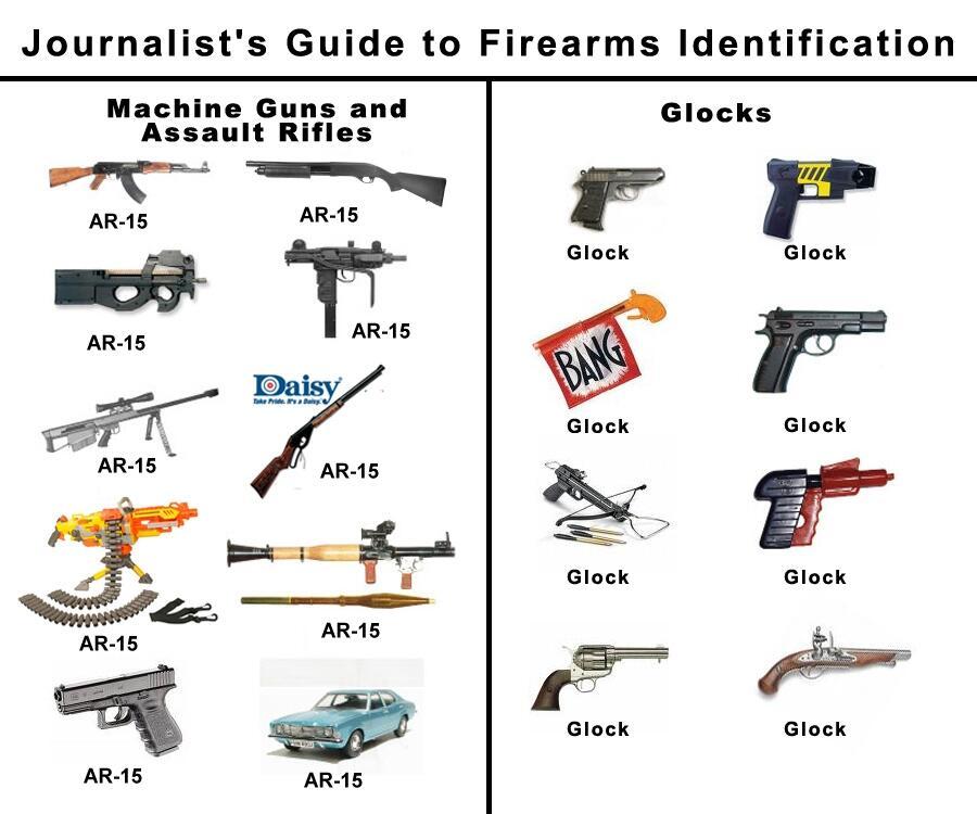 média anti armes  Thats+clearly+a+ar15+_ecfd758bbef5724ab5e58ff2d2de481d