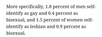 What percentage of men look at porn